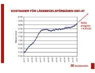 KOSTNADER FÖR LÄKEMEDELSFÖRMÅNEN 2001 KOSTNADER ...