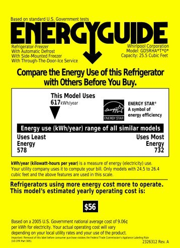 Compare the Energy Use of this Refrigerator with Others Before You ...