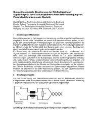 Simulationsbasierte Absicherung der Störfestigkeit und ...