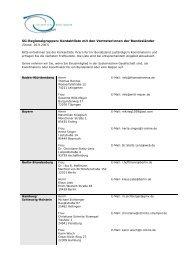 Liste Koordinator/innen Regionalgruppen der SG (Stand: 13