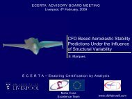 CFD Based Aeroelastic Stability Predictions Under ... - CFD4Aircraft