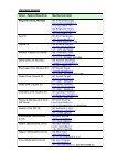 Contact Membership Desk - CII - Page 2