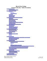 Mount Olive College Common Data Set - Table of Contents
