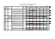 verifica al 31.12.2012 - Provincia di Pordenone