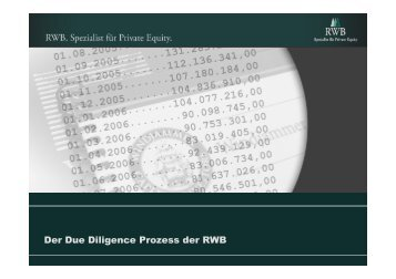 RWB AG - WMD Brokerchannel