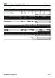 Conservação - Ligantes Betuminosos - DER