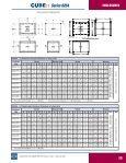 CUBEx Exd enclosures, 8264 series - Page 3