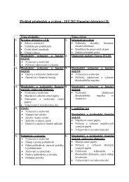Přehled přednášek a cvičení-LS2009-1FU202