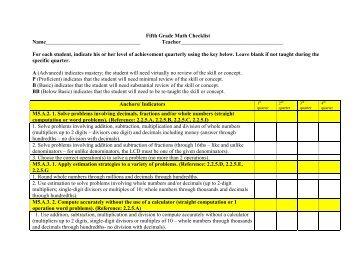 Sixth Grade Reading/ Writing Checklist
