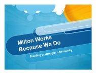 These slides - Milton Academy