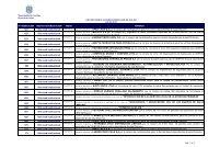 Listado Resoluciones Julio - Intranet Municipal - Municipalidad de ...