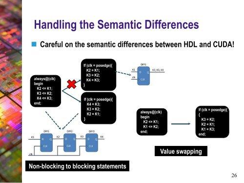 Logic Simulation - GPU Technology Conference