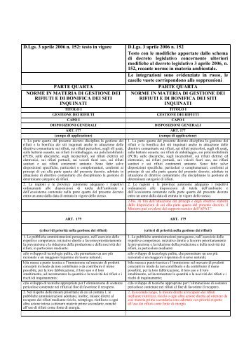 DLGS 152 2006_modifiche_rifiuti - IndustrieAmbiente.it