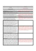 DLGS 152 2006_modifiche_rifiuti - IndustrieAmbiente.it - Page 2
