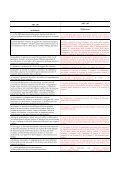 DLGS 152 2006_modifiche_rifiuti - IndustrieAmbiente.it - Page 5