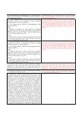 DLGS 152 2006_modifiche_rifiuti - IndustrieAmbiente.it - Page 6