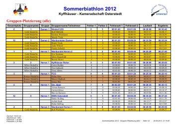 Gruppenplatzierung Gesamt 2012 - Kyffhäuser Kameradschaft ...