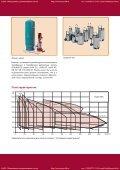 Системы пожаротушения на базе консольно-моноблочных ... - Page 3