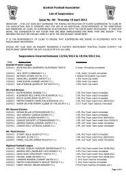 Thursday 19 April 2012 Suspensions Incurred between 12/04/201