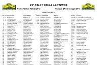 Elenco iscritti - ACI Sport Italia