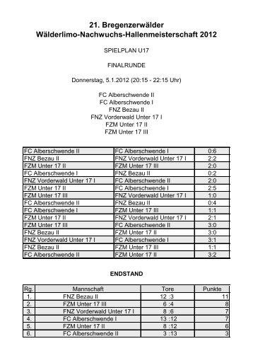 U17 Finalrunde.pdf - FC Brauerei Egg