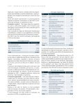Relatório e Contas 2009 - Ordem dos Técnicos Oficiais de Contas - Page 6