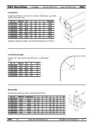 Stahl / INOX - rbs-beschlaege.ch