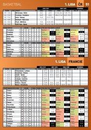 13-info7 - strelci.indd - Chance