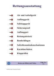 Foliensatz - THW Ortsverband Eschweiler
