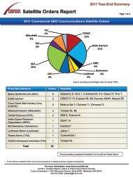 Satellite Orders Report - Futron Corporation