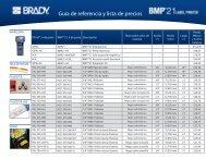 Guía de referencia y lista de precios - Logismarket