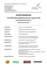 AUSSCHREIBUNG Top 48-Bundesranglistenturnier der Jugend