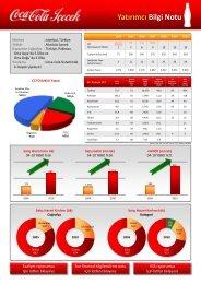 Factsheet - Coca Cola İçecek