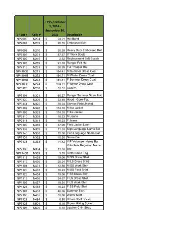 Effective October 1, 2012 - September 30, 2013 ... - VF Imagewear