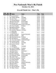 Full Results - Men