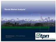 """Rental Market Analysis"" - Plusto.com"