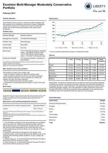 Excelsior Multi-Manager Moderately Conservative Portfolio - Liberty