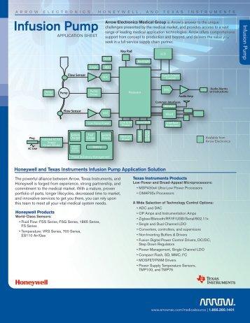 Infusion Pump - Arrow Electronics