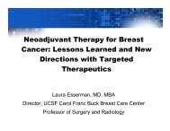 Neoadjuvant Therapy for Breast Cancer: Lessons Learned and New ...