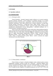 2. STANJE - zavod pgz - Primorsko-goranska županija