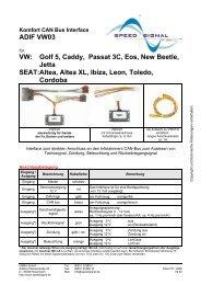 VW: Golf 5, Caddy, Passat 3C, Eos, New Beetle, Jetta SEAT:Altea ...