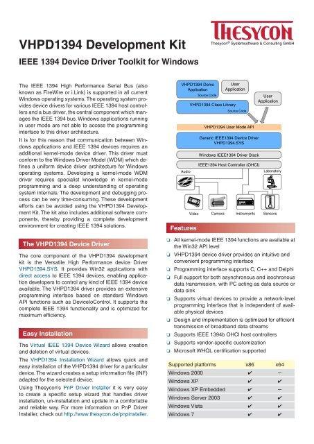 VHPD1394 Development Kit IEEE 1394 Device Driver     - Thesycon