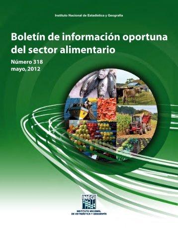 BoletinAlimentarioMay12 - Financiera Rural