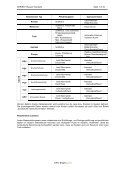 können Sie sich das Handbuch Wasser-Hydraulik ... - Team Heese AG - Page 7