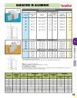 Catalogo completo Fondital - Certened - Page 2