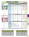 Catalogo completo Fondital - Certened - Page 4
