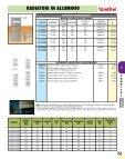 Catalogo completo Fondital - Certened - Page 6