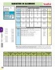 Catalogo completo Fondital - Certened - Page 7