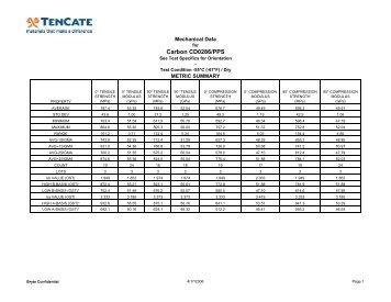 Carbon CD0286/PPS - TenCate