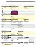 Aufbruch! - Theater und Orchester Heidelberg - Seite 6